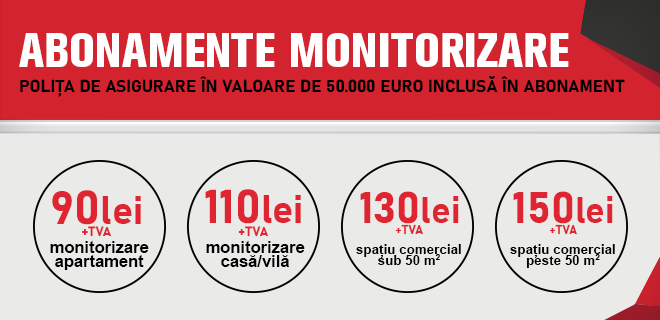 Monitorizare Interventie Rapida